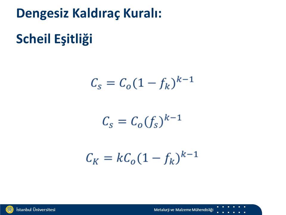 Materials and Chemistry İstanbul Üniversitesi Metalurji ve Malzeme Mühendisliği İstanbul Üniversitesi Metalurji ve Malzeme Mühendisliği Dengesiz Kaldıraç Kuralı: Scheil Eşitliği