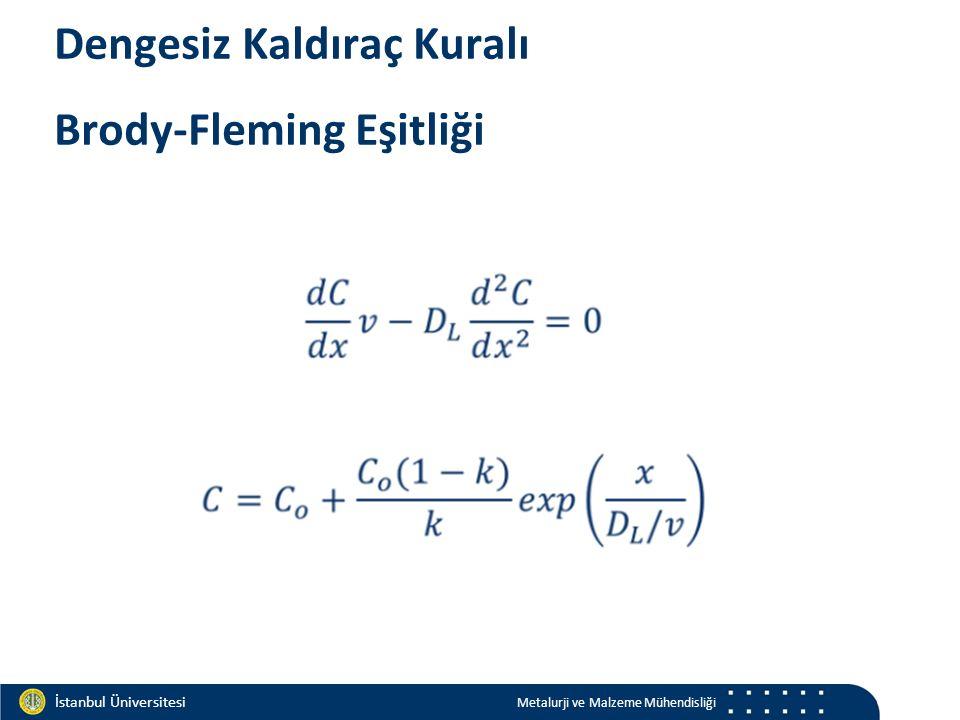 Materials and Chemistry İstanbul Üniversitesi Metalurji ve Malzeme Mühendisliği İstanbul Üniversitesi Metalurji ve Malzeme Mühendisliği Dengesiz Kaldıraç Kuralı Brody-Fleming Eşitliği