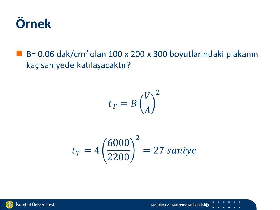 Materials and Chemistry İstanbul Üniversitesi Metalurji ve Malzeme Mühendisliği İstanbul Üniversitesi Metalurji ve Malzeme Mühendisliği Örnek B= 0.06 dak/cm 2 olan 100 x 200 x 300 boyutlarındaki plakanın kaç saniyede katılaşacaktır