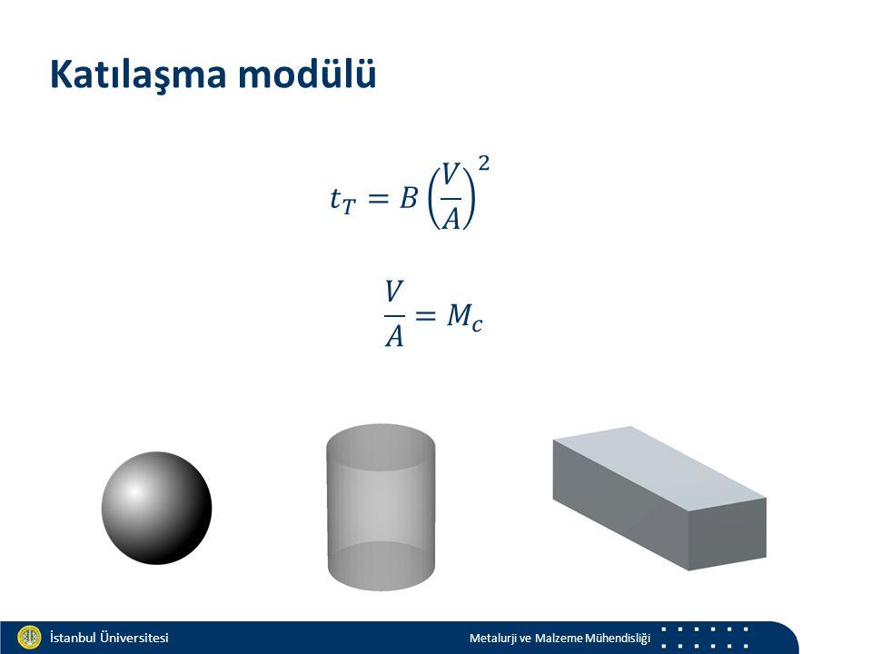 Materials and Chemistry İstanbul Üniversitesi Metalurji ve Malzeme Mühendisliği İstanbul Üniversitesi Metalurji ve Malzeme Mühendisliği Katılaşma modü