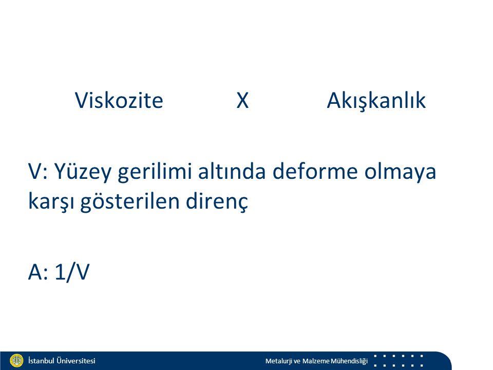 Materials and Chemistry İstanbul Üniversitesi Metalurji ve Malzeme Mühendisliği İstanbul Üniversitesi Metalurji ve Malzeme Mühendisliği Viskozite X Akışkanlık V: Yüzey gerilimi altında deforme olmaya karşı gösterilen direnç A: 1/V