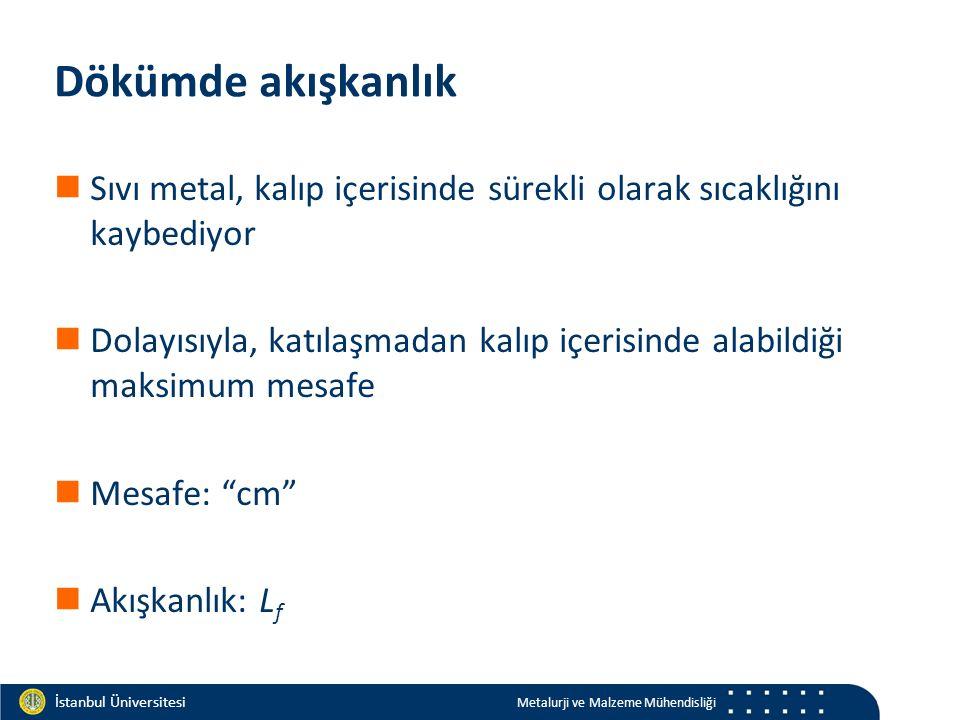 Materials and Chemistry İstanbul Üniversitesi Metalurji ve Malzeme Mühendisliği İstanbul Üniversitesi Metalurji ve Malzeme Mühendisliği Dökümde akışkanlık Sıvı metal, kalıp içerisinde sürekli olarak sıcaklığını kaybediyor Dolayısıyla, katılaşmadan kalıp içerisinde alabildiği maksimum mesafe Mesafe: cm Akışkanlık: L f