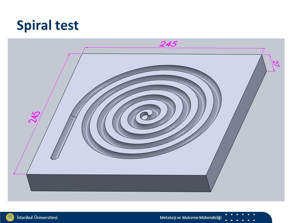 Materials and Chemistry İstanbul Üniversitesi Metalurji ve Malzeme Mühendisliği İstanbul Üniversitesi Metalurji ve Malzeme Mühendisliği Spiral test