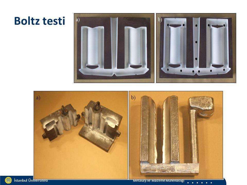 Materials and Chemistry İstanbul Üniversitesi Metalurji ve Malzeme Mühendisliği İstanbul Üniversitesi Metalurji ve Malzeme Mühendisliği Boltz testi