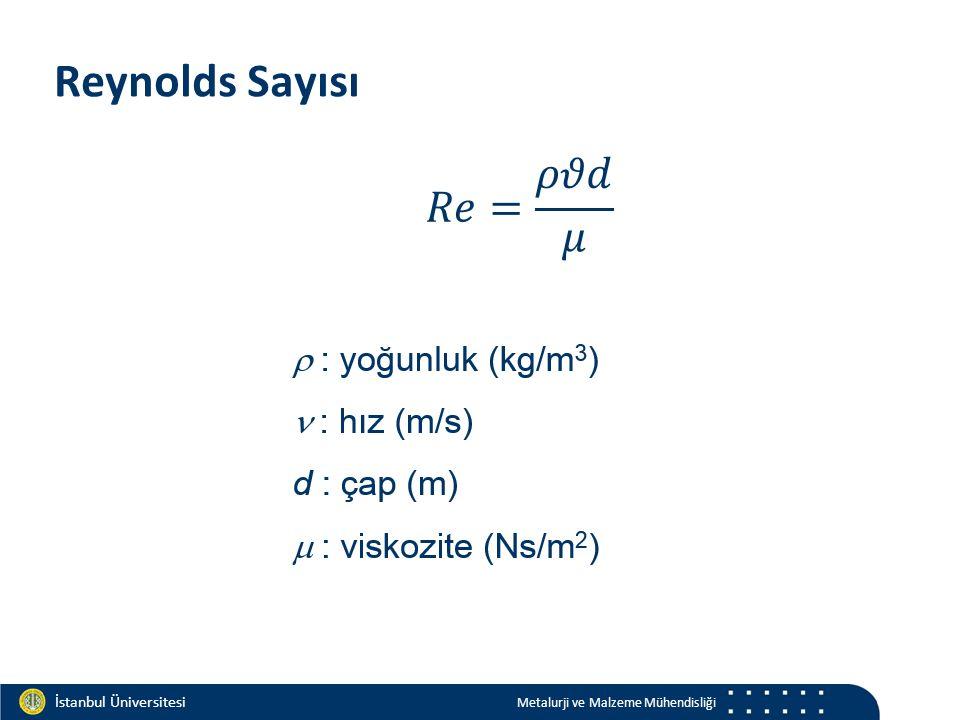 Materials and Chemistry İstanbul Üniversitesi Metalurji ve Malzeme Mühendisliği İstanbul Üniversitesi Metalurji ve Malzeme Mühendisliği Reynolds Sayısı