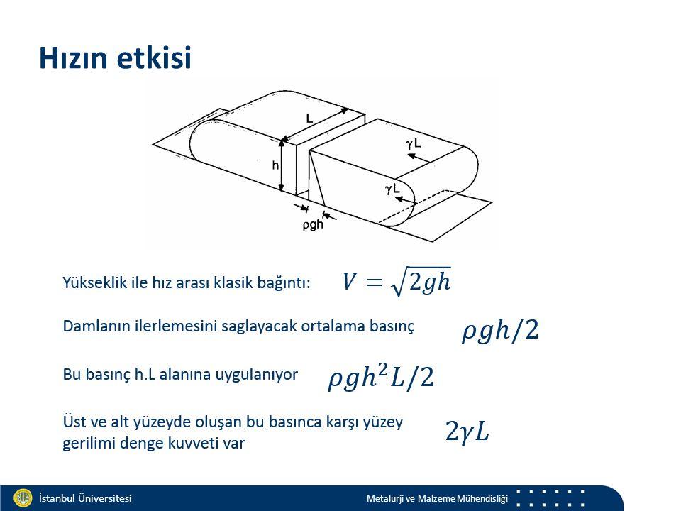 Materials and Chemistry İstanbul Üniversitesi Metalurji ve Malzeme Mühendisliği İstanbul Üniversitesi Metalurji ve Malzeme Mühendisliği Hızın etkisi