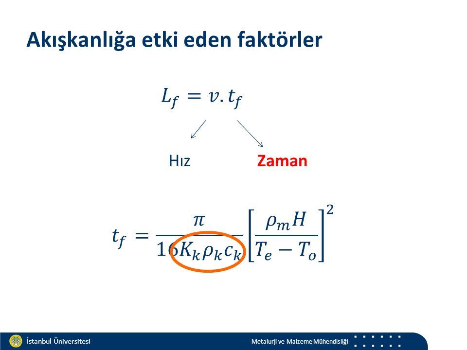 Materials and Chemistry İstanbul Üniversitesi Metalurji ve Malzeme Mühendisliği İstanbul Üniversitesi Metalurji ve Malzeme Mühendisliği Akışkanlığa etki eden faktörler HızZaman