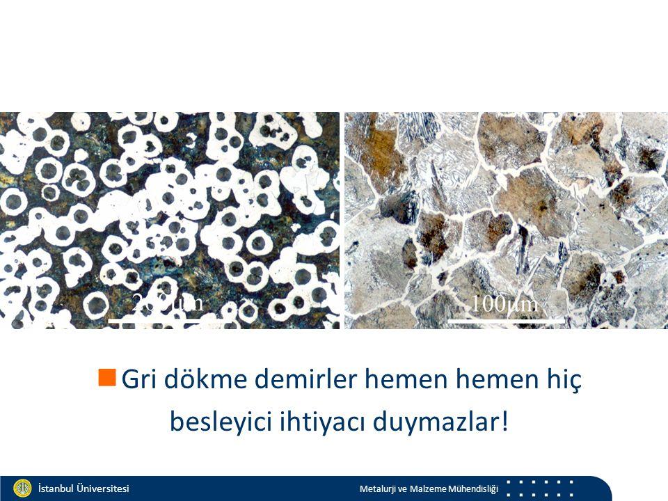 Materials and Chemistry İstanbul Üniversitesi Metalurji ve Malzeme Mühendisliği İstanbul Üniversitesi Metalurji ve Malzeme Mühendisliği Gri dökme demi