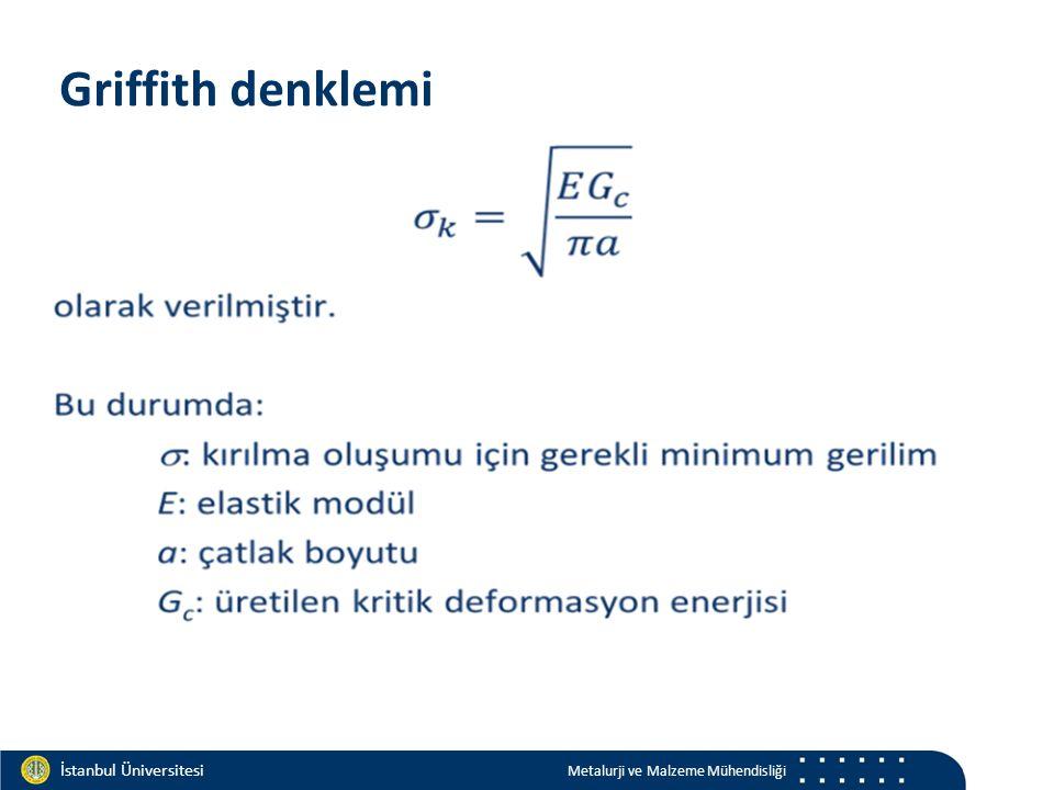 Materials and Chemistry İstanbul Üniversitesi Metalurji ve Malzeme Mühendisliği İstanbul Üniversitesi Metalurji ve Malzeme Mühendisliği Griffith denklemi