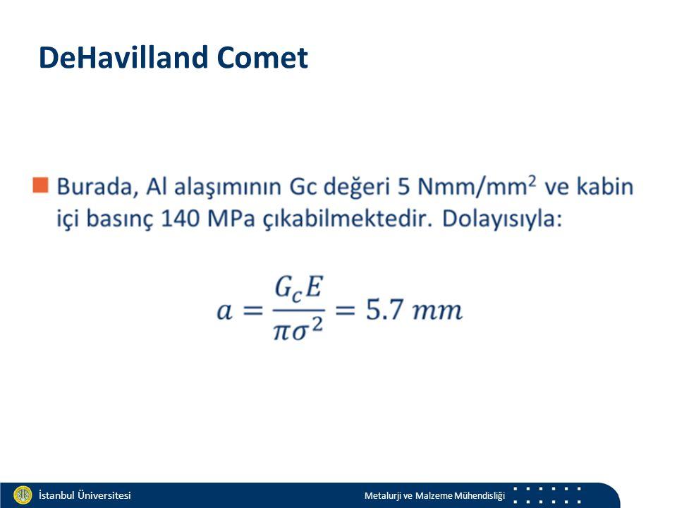 Materials and Chemistry İstanbul Üniversitesi Metalurji ve Malzeme Mühendisliği İstanbul Üniversitesi Metalurji ve Malzeme Mühendisliği DeHavilland Co