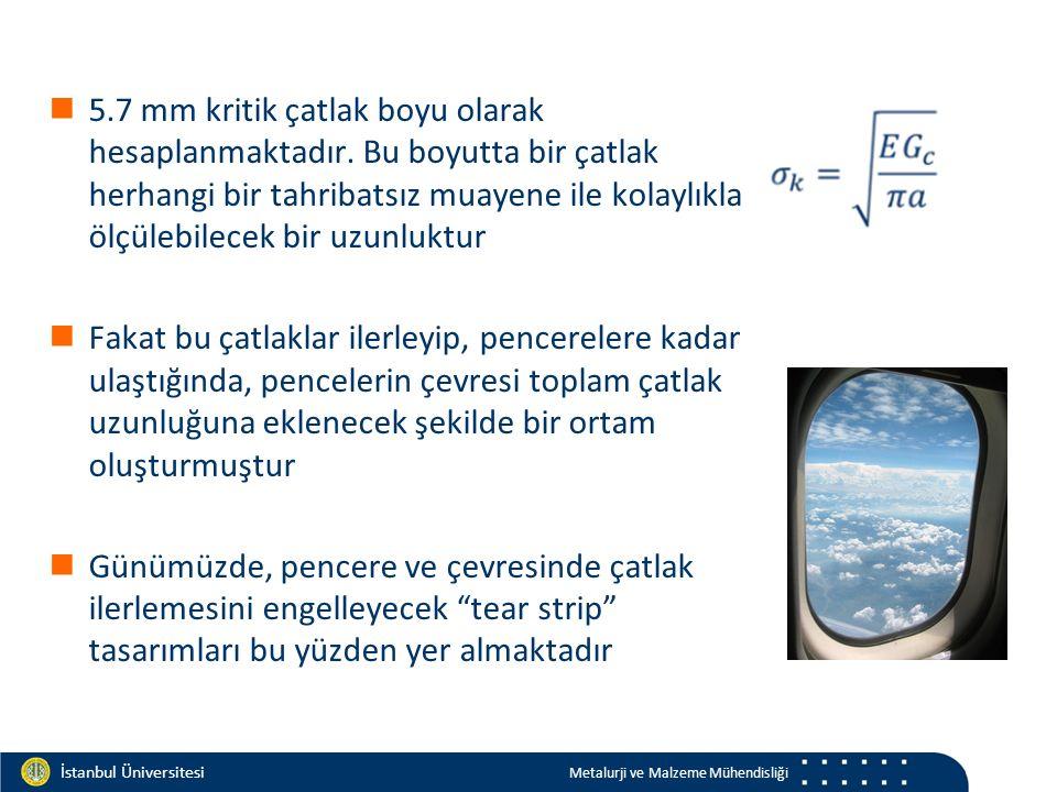 Materials and Chemistry İstanbul Üniversitesi Metalurji ve Malzeme Mühendisliği İstanbul Üniversitesi Metalurji ve Malzeme Mühendisliği 5.7 mm kritik çatlak boyu olarak hesaplanmaktadır.