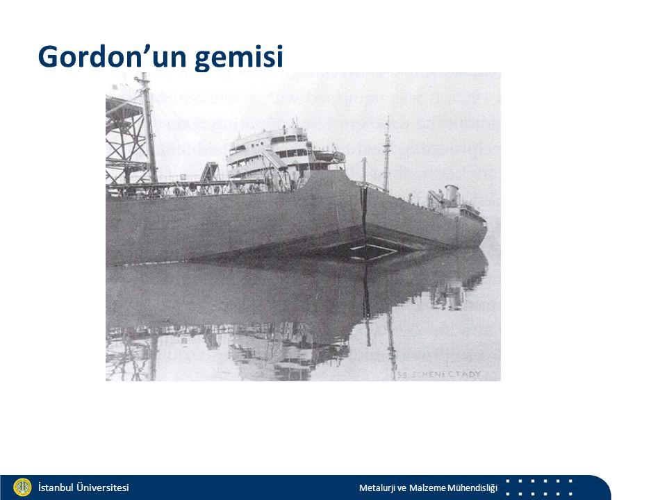 Materials and Chemistry İstanbul Üniversitesi Metalurji ve Malzeme Mühendisliği İstanbul Üniversitesi Metalurji ve Malzeme Mühendisliği Gordon'un gemisi
