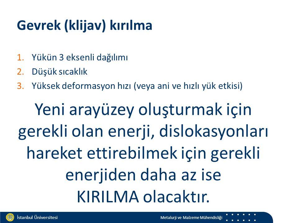 Materials and Chemistry İstanbul Üniversitesi Metalurji ve Malzeme Mühendisliği İstanbul Üniversitesi Metalurji ve Malzeme Mühendisliği Gevrek (klijav