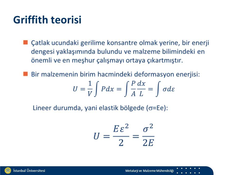 Materials and Chemistry İstanbul Üniversitesi Metalurji ve Malzeme Mühendisliği İstanbul Üniversitesi Metalurji ve Malzeme Mühendisliği Griffith teori