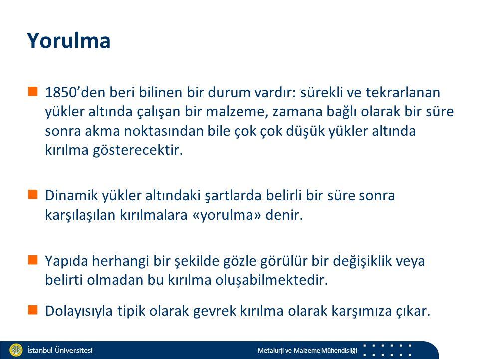 Materials and Chemistry İstanbul Üniversitesi Metalurji ve Malzeme Mühendisliği İstanbul Üniversitesi Metalurji ve Malzeme Mühendisliği Yorulma 1850'd