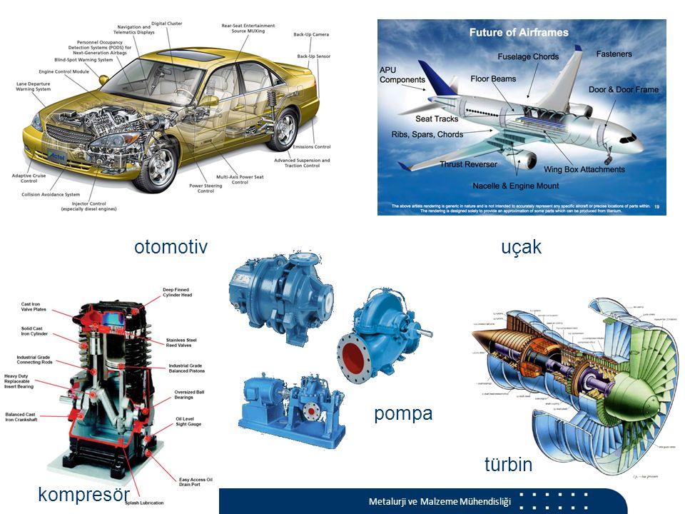 Materials and Chemistry İstanbul Üniversitesi Metalurji ve Malzeme Mühendisliği İstanbul Üniversitesi Metalurji ve Malzeme Mühendisliği otomotivuçak kompresör pompa türbin
