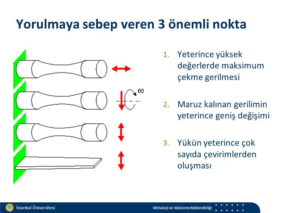 Materials and Chemistry İstanbul Üniversitesi Metalurji ve Malzeme Mühendisliği İstanbul Üniversitesi Metalurji ve Malzeme Mühendisliği Yorulmaya sebe