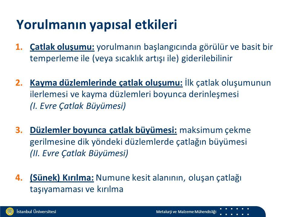 Materials and Chemistry İstanbul Üniversitesi Metalurji ve Malzeme Mühendisliği İstanbul Üniversitesi Metalurji ve Malzeme Mühendisliği Yorulmanın yapısal etkileri 1.Çatlak oluşumu: yorulmanın başlangıcında görülür ve basit bir temperleme ile (veya sıcaklık artışı ile) giderilebilinir 2.Kayma düzlemlerinde çatlak oluşumu: İlk çatlak oluşumunun ilerlemesi ve kayma düzlemleri boyunca derinleşmesi (I.