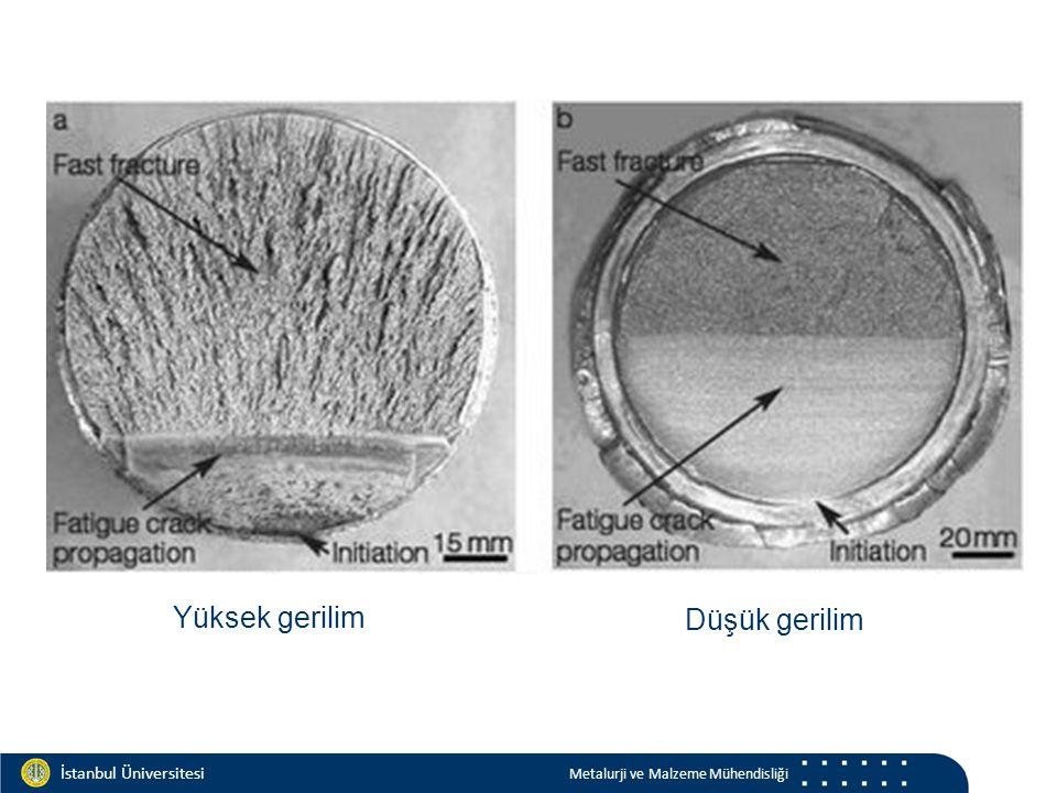 Materials and Chemistry İstanbul Üniversitesi Metalurji ve Malzeme Mühendisliği İstanbul Üniversitesi Metalurji ve Malzeme Mühendisliği Yüksek gerilim Düşük gerilim