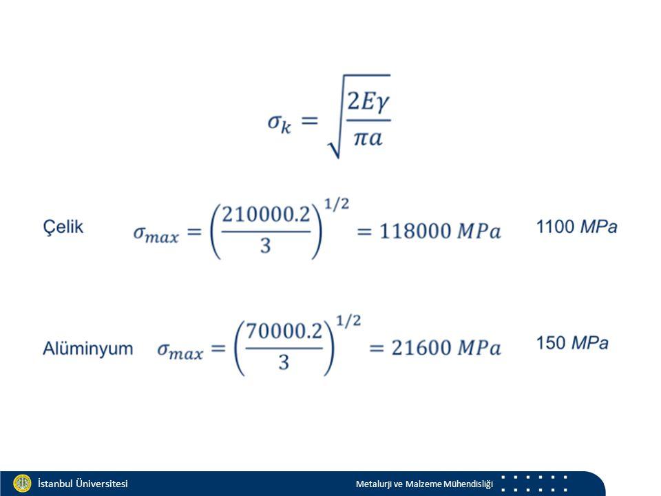 Materials and Chemistry İstanbul Üniversitesi Metalurji ve Malzeme Mühendisliği İstanbul Üniversitesi Metalurji ve Malzeme Mühendisliği Lennard-Jones potansiyeli  – bağ enerjisi potansiyeli  – potansiyelin sıfıra ulaştığı mesafe