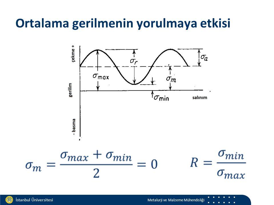 Materials and Chemistry İstanbul Üniversitesi Metalurji ve Malzeme Mühendisliği İstanbul Üniversitesi Metalurji ve Malzeme Mühendisliği Ortalama geril
