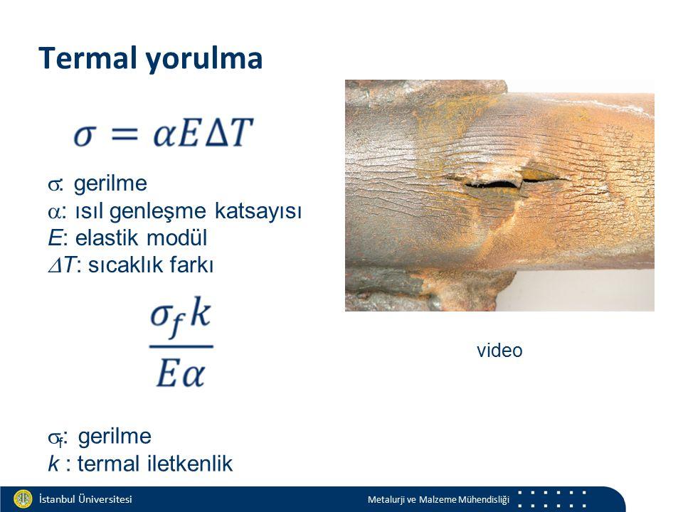 Materials and Chemistry İstanbul Üniversitesi Metalurji ve Malzeme Mühendisliği İstanbul Üniversitesi Metalurji ve Malzeme Mühendisliği Termal yorulma
