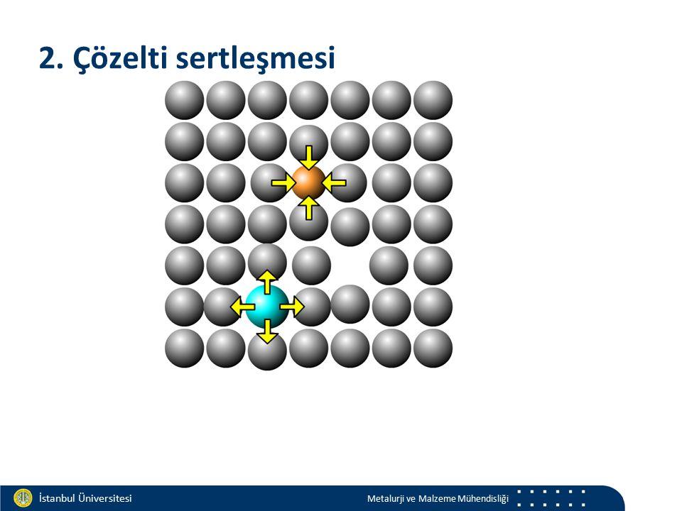 Materials and Chemistry İstanbul Üniversitesi Metalurji ve Malzeme Mühendisliği İstanbul Üniversitesi Metalurji ve Malzeme Mühendisliği 2. Çözelti ser