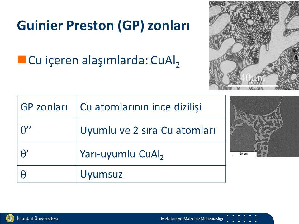 Materials and Chemistry İstanbul Üniversitesi Metalurji ve Malzeme Mühendisliği İstanbul Üniversitesi Metalurji ve Malzeme Mühendisliği Guinier Presto