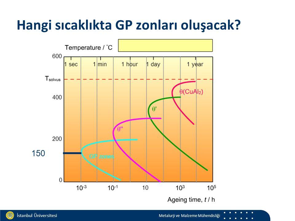 Materials and Chemistry İstanbul Üniversitesi Metalurji ve Malzeme Mühendisliği İstanbul Üniversitesi Metalurji ve Malzeme Mühendisliği Hangi sıcaklık