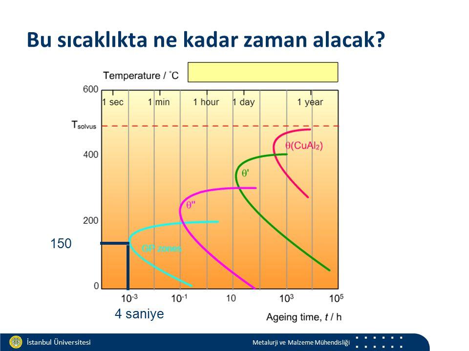 Materials and Chemistry İstanbul Üniversitesi Metalurji ve Malzeme Mühendisliği İstanbul Üniversitesi Metalurji ve Malzeme Mühendisliği Bu sıcaklıkta