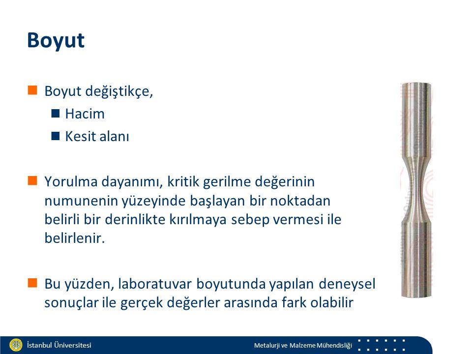 Materials and Chemistry İstanbul Üniversitesi Metalurji ve Malzeme Mühendisliği İstanbul Üniversitesi Metalurji ve Malzeme Mühendisliği Boyut Boyut de