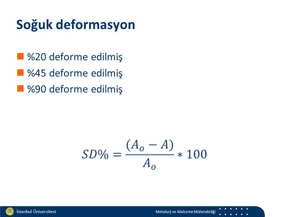 Materials and Chemistry İstanbul Üniversitesi Metalurji ve Malzeme Mühendisliği İstanbul Üniversitesi Metalurji ve Malzeme Mühendisliği Soğuk deformas