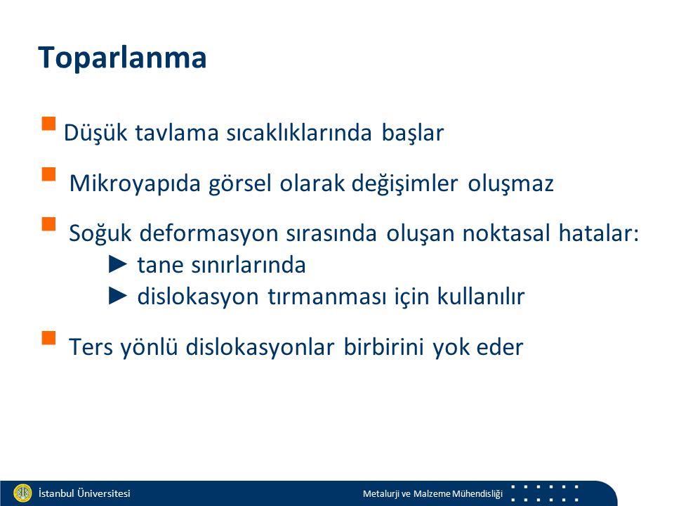 Materials and Chemistry İstanbul Üniversitesi Metalurji ve Malzeme Mühendisliği İstanbul Üniversitesi Metalurji ve Malzeme Mühendisliği Toparlanma  D