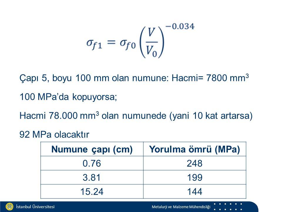 Materials and Chemistry İstanbul Üniversitesi Metalurji ve Malzeme Mühendisliği İstanbul Üniversitesi Metalurji ve Malzeme Mühendisliği Çapı 5, boyu 1