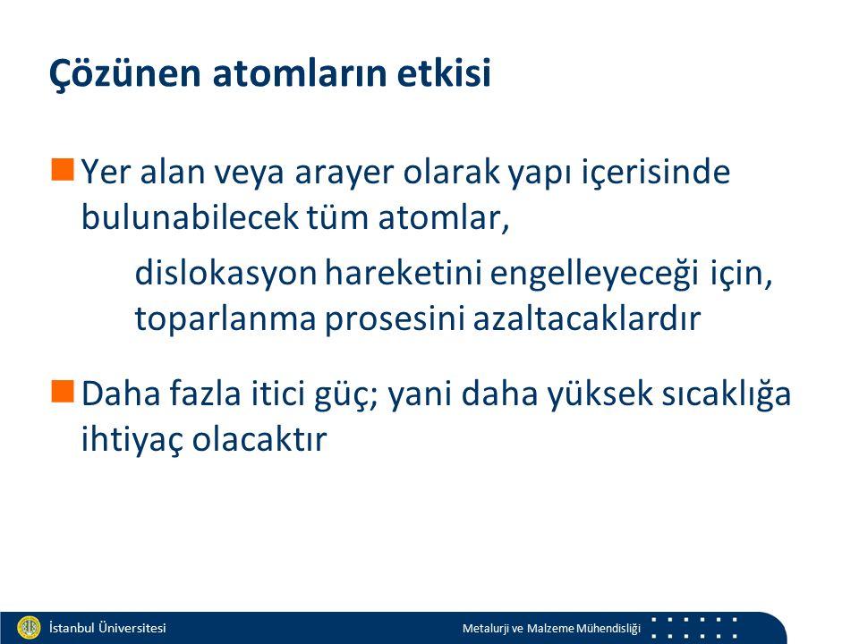 Materials and Chemistry İstanbul Üniversitesi Metalurji ve Malzeme Mühendisliği İstanbul Üniversitesi Metalurji ve Malzeme Mühendisliği Çözünen atomla