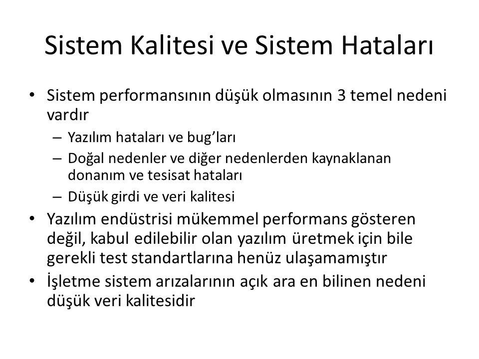 Sistem Kalitesi ve Sistem Hataları Sistem performansının düşük olmasının 3 temel nedeni vardır – Yazılım hataları ve bug'ları – Doğal nedenler ve diğe