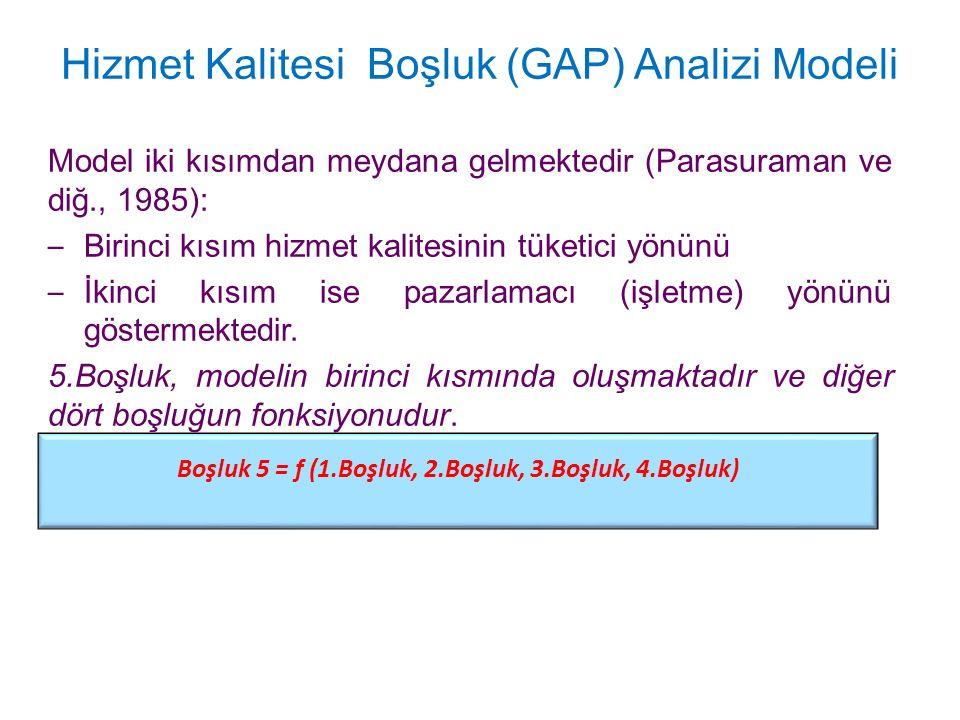 Hizmet Kalitesi Boşluk (GAP) Analizi Modeli Model iki kısımdan meydana gelmektedir (Parasuraman ve diğ., 1985): – Birinci kısım hizmet kalitesinin tük