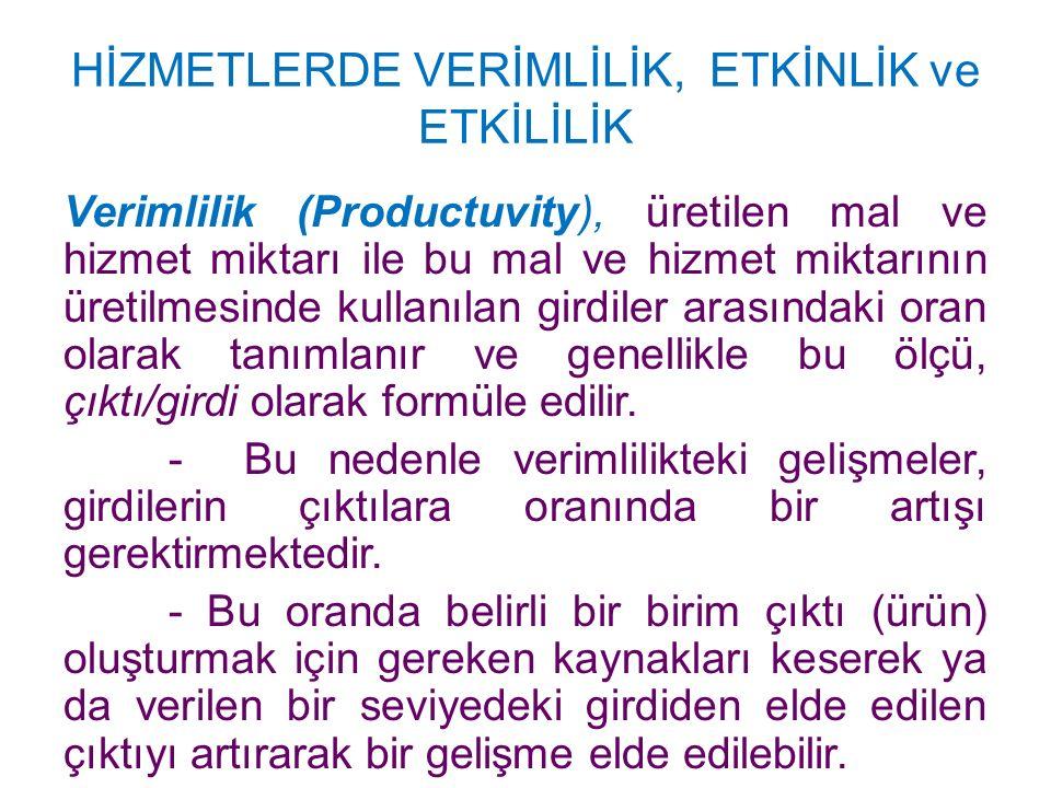 HİZMETLERDE VERİMLİLİK, ETKİNLİK ve ETKİLİLİK Verimlilik (Productuvity), üretilen mal ve hizmet miktarı ile bu mal ve hizmet miktarının üretilmesinde