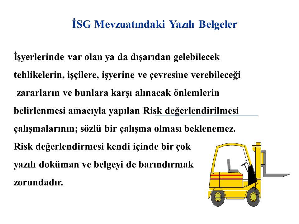 İSG Mevzuatındaki Yazılı Belgeler İşyerlerinde var olan ya da dışarıdan gelebilecek tehlikelerin, işçilere, işyerine ve çevresine verebileceği zararla