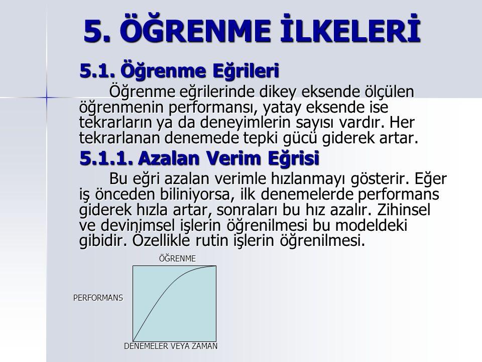 5. ÖĞRENME İLKELERİ 5. ÖĞRENME İLKELERİ 5.1. Öğrenme Eğrileri Öğrenme eğrilerinde dikey eksende ölçülen öğrenmenin performansı, yatay eksende ise tekr