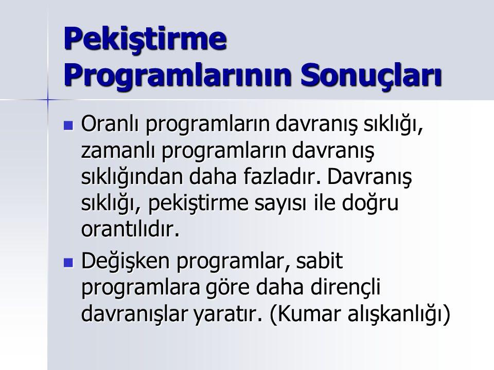 Pekiştirme Programlarının Sonuçları Oranlı programların davranış sıklığı, zamanlı programların davranış sıklığından daha fazladır. Davranış sıklığı, p