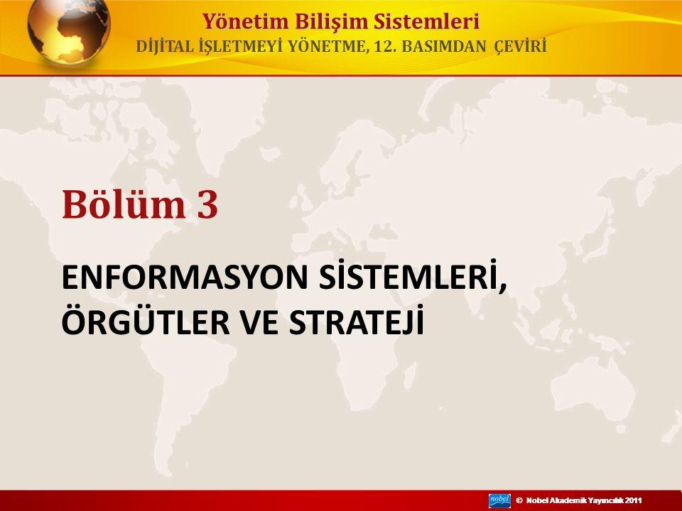 Yönetim Bilişim Sistemleri © Nobel Akademik Yayıncılık 2011 Enformasyon Sistemleri, Örgütleri ve İşletmeleri Nasıl Etkiler.