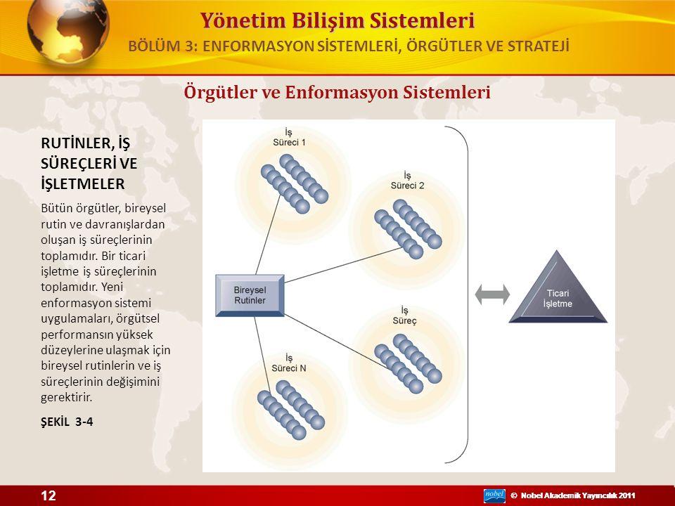 Yönetim Bilişim Sistemleri © Nobel Akademik Yayıncılık 2011 Örgütler ve Enformasyon Sistemleri RUTİNLER, İŞ SÜREÇLERİ VE İŞLETMELER Bütün örgütler, bi