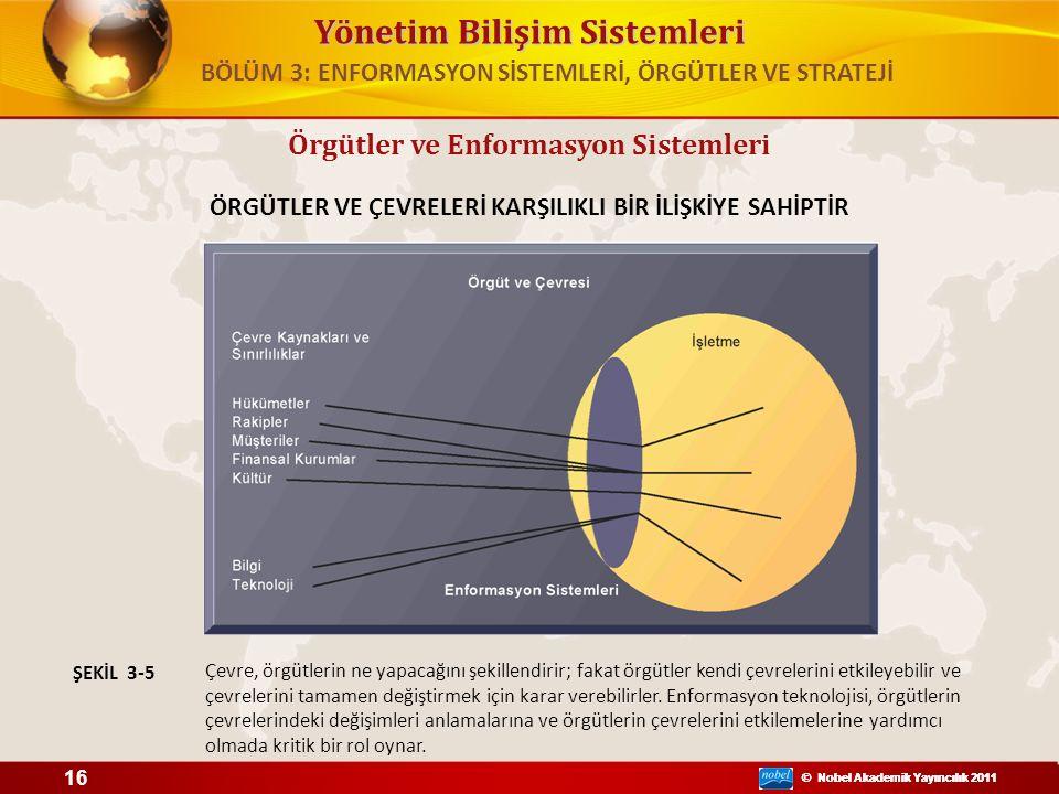 Yönetim Bilişim Sistemleri © Nobel Akademik Yayıncılık 2011 Örgütler ve Enformasyon Sistemleri ÖRGÜTLER VE ÇEVRELERİ KARŞILIKLI BİR İLİŞKİYE SAHİPTİR