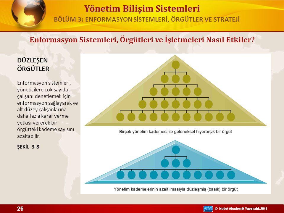 Yönetim Bilişim Sistemleri © Nobel Akademik Yayıncılık 2011 Enformasyon Sistemleri, Örgütleri ve İşletmeleri Nasıl Etkiler? DÜZLEŞEN ÖRGÜTLER Enformas