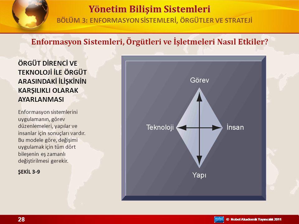 Yönetim Bilişim Sistemleri © Nobel Akademik Yayıncılık 2011 Enformasyon Sistemleri, Örgütleri ve İşletmeleri Nasıl Etkiler? ÖRGÜT DİRENCİ VE TEKNOLOJİ