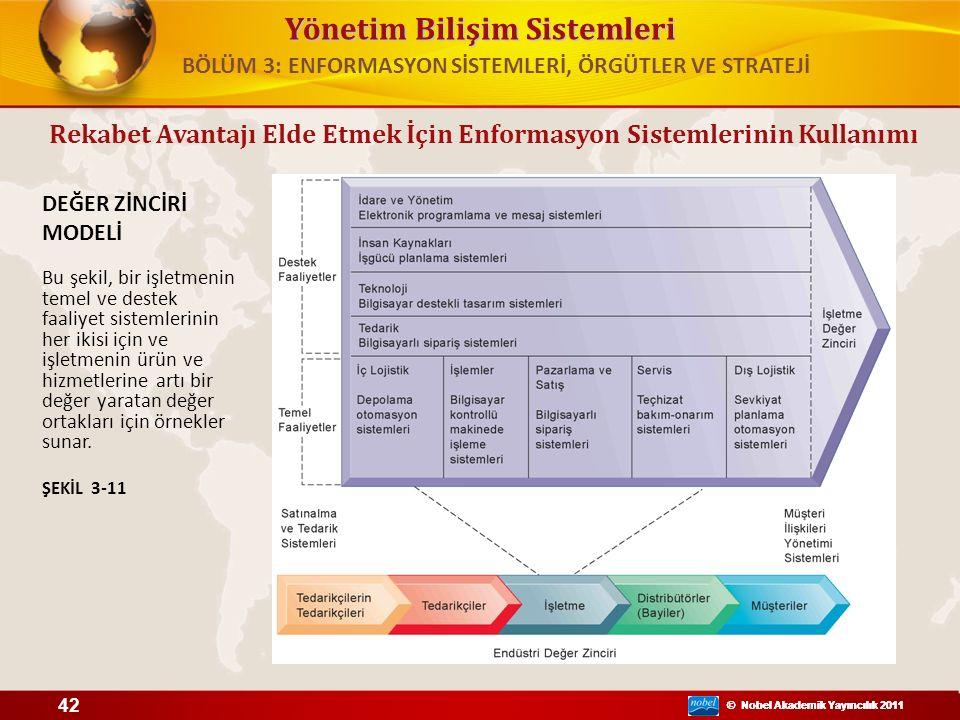 Yönetim Bilişim Sistemleri © Nobel Akademik Yayıncılık 2011 DEĞER ZİNCİRİ MODELİ Bu şekil, bir işletmenin temel ve destek faaliyet sistemlerinin her i