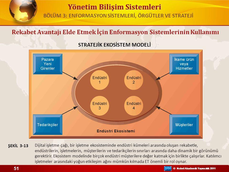 Yönetim Bilişim Sistemleri © Nobel Akademik Yayıncılık 2011 STRATEJİK EKOSİSTEM MODELİ Dijital işletme çağı, bir işletme ekosisteminde endüstri kümele