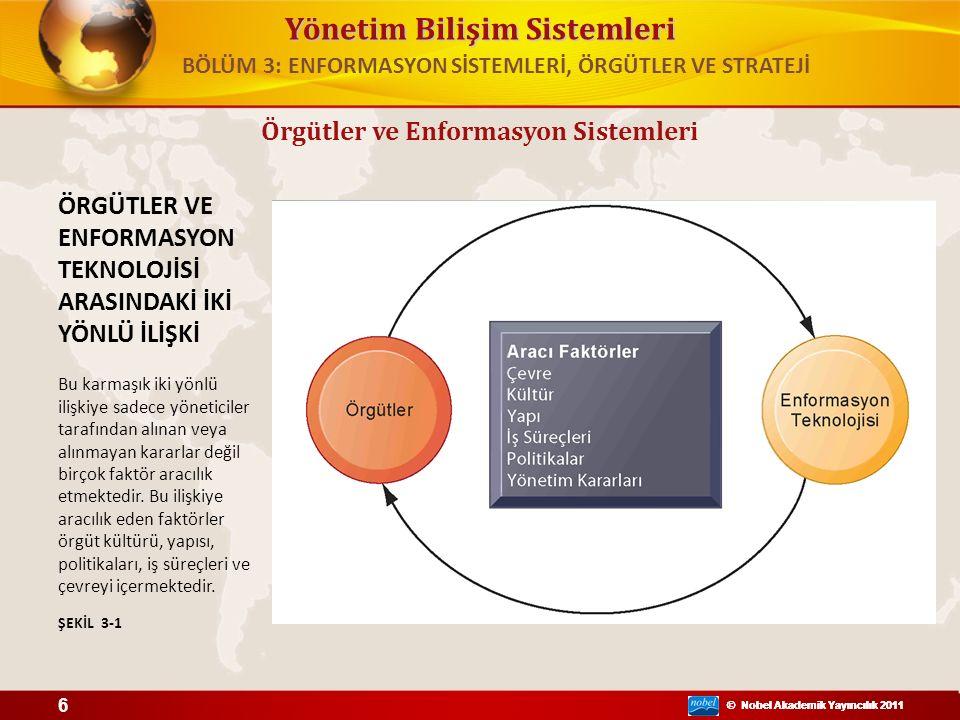 Yönetim Bilişim Sistemleri © Nobel Akademik Yayıncılık 2011 Değişime karşı örgüt direnci – Enformasyon sistemleri örgüt politikalarıyla iç içe geçer çünkü temel bir kaynağa – enformasyona erişimi etkiler – Enformasyon sistemleri potansiyel olarak bir örgütün yapısını, kültürünü, politikalarını ve işini değiştirir – Büyük projelerin başarısızlığının en yaygın sebebi değişime karşı örgüt direnci ve politik dirençtir Enformasyon Sistemleri, Örgütleri ve İşletmeleri Nasıl Etkiler.