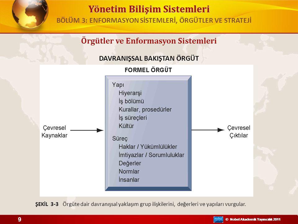 Yönetim Bilişim Sistemleri © Nobel Akademik Yayıncılık 2011 Örgütlerin özellikleri Hiyerarşik yapının kullanımı Tarafsız karar alma sisteminde sorumluluk ve otorite Verimlilik ilkesine bağlı olma Rutinler ve iş süreçleri Örgüt politikaları, kültürü, çevresi ve yapısı Örgütler ve Enformasyon Sistemleri 10 BÖLÜM 3: ENFORMASYON SİSTEMLERİ, ÖRGÜTLER VE STRATEJİ © Nobel Akademik Yayıncılık 2011